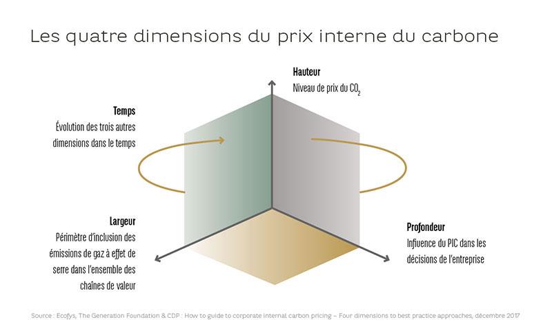 02062020_graph_1_fr